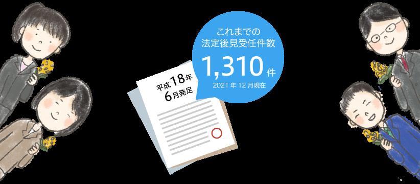 これまでの総受任件数 1,185件(2020年9月現在)